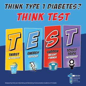 Diabetes Think Test